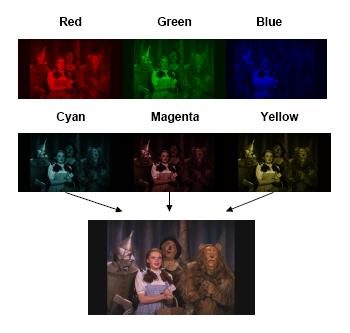 Strip Technicolor Movies